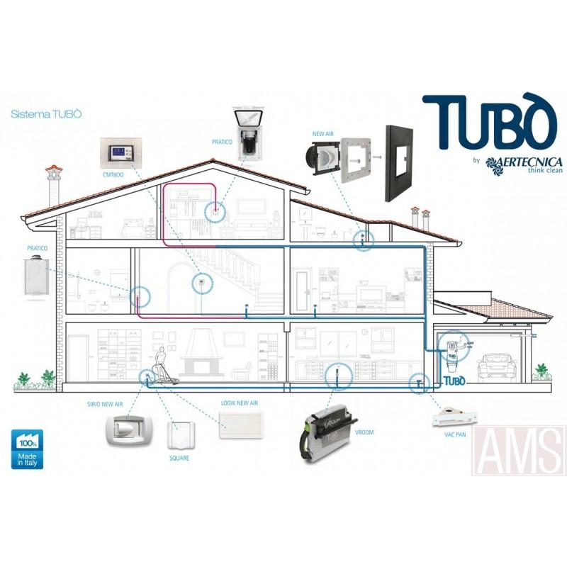 aspiration centralis e tp2a aertecnica tubo aspiration centralis e. Black Bedroom Furniture Sets. Home Design Ideas