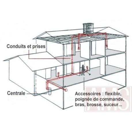 45 m de tuyau pvc sp cial aspiration blanc aspiration centralis e. Black Bedroom Furniture Sets. Home Design Ideas