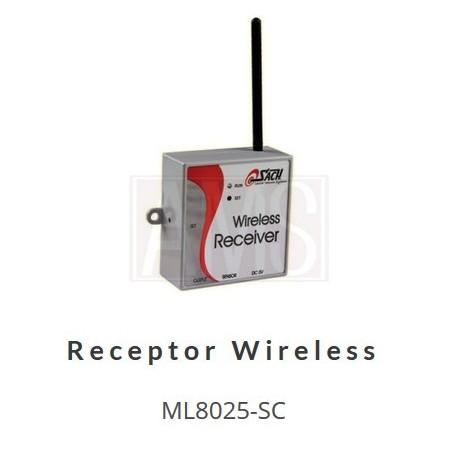Récepteur Wireless SACH